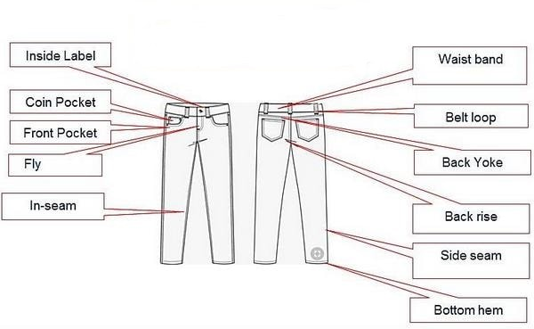 Parts-of-pant