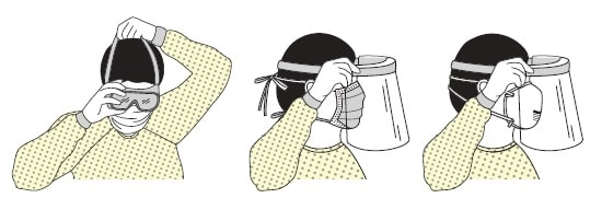 putting face shield