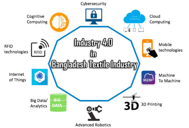 Industry 4.0 in Bangladesh Textile Industry