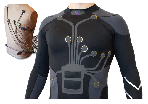 smart textile for healthcare