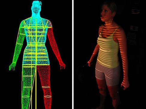 3D Body scanning for human measurement