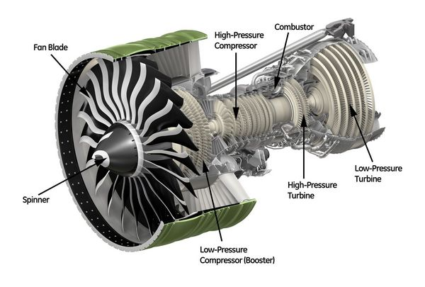 parts of aircraft engine