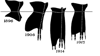 Corsets 1880's to 1920's