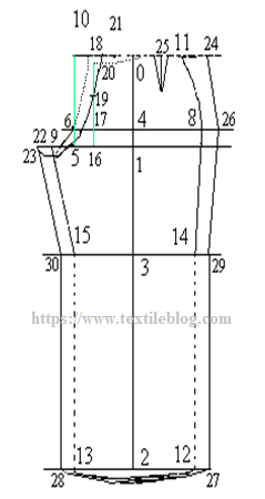 Pattern of Back Part Trouser