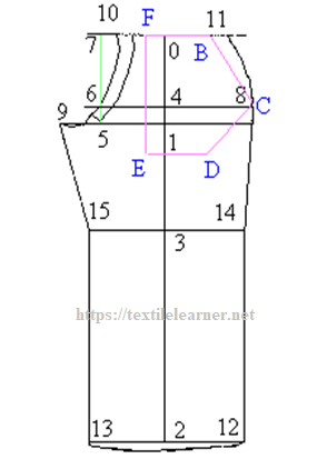 Production Pattern of a Front Part of Trouser